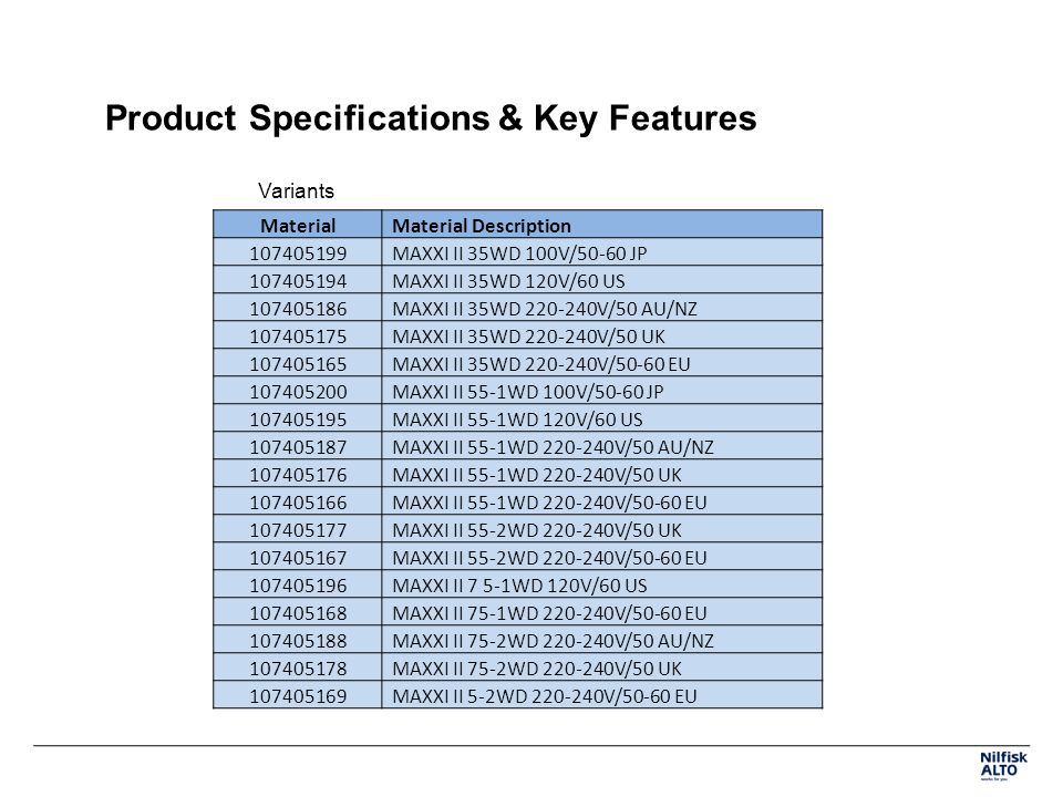 Product Specifications & Key Features