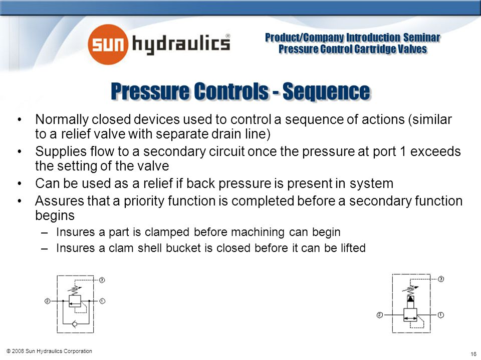 Pressure Controls - Sequence