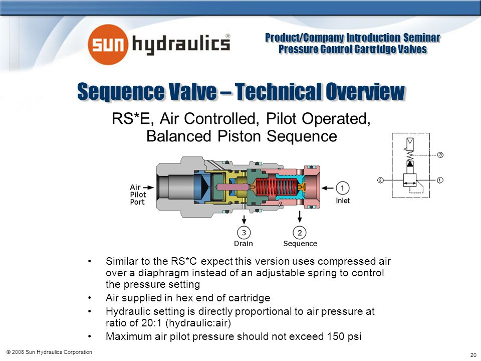Sequence Valve – Technical Overview