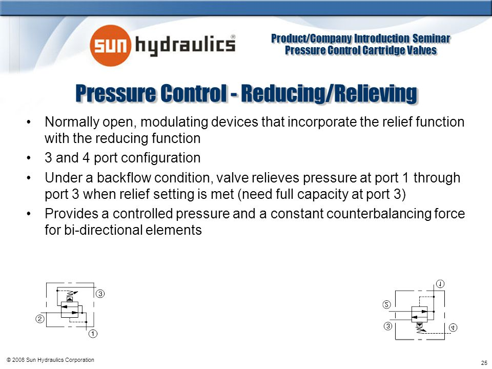 Pressure Control - Reducing/Relieving