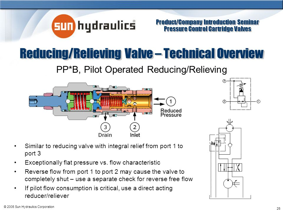 Reducing/Relieving Valve – Technical Overview