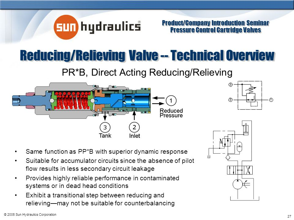 Reducing/Relieving Valve -- Technical Overview
