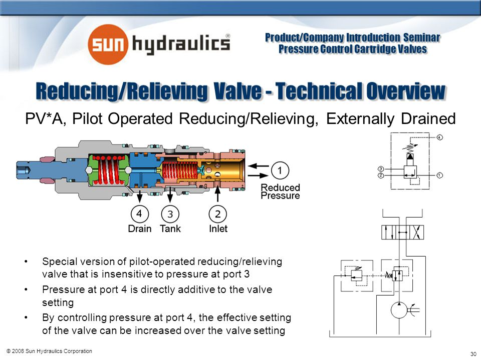 Reducing/Relieving Valve - Technical Overview