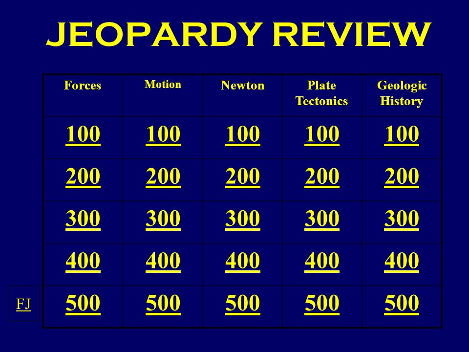 JEOPARDY REVIEW 100 200 300 400 500 FJ Forces Newton Plate Tectonics