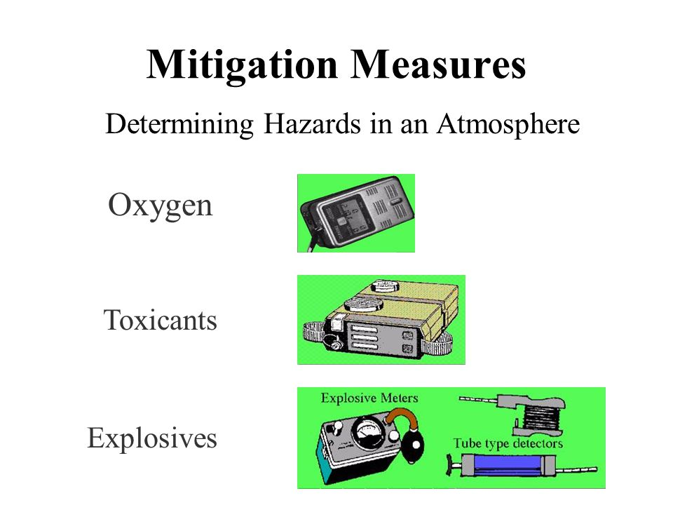 Determining Hazards in an Atmosphere