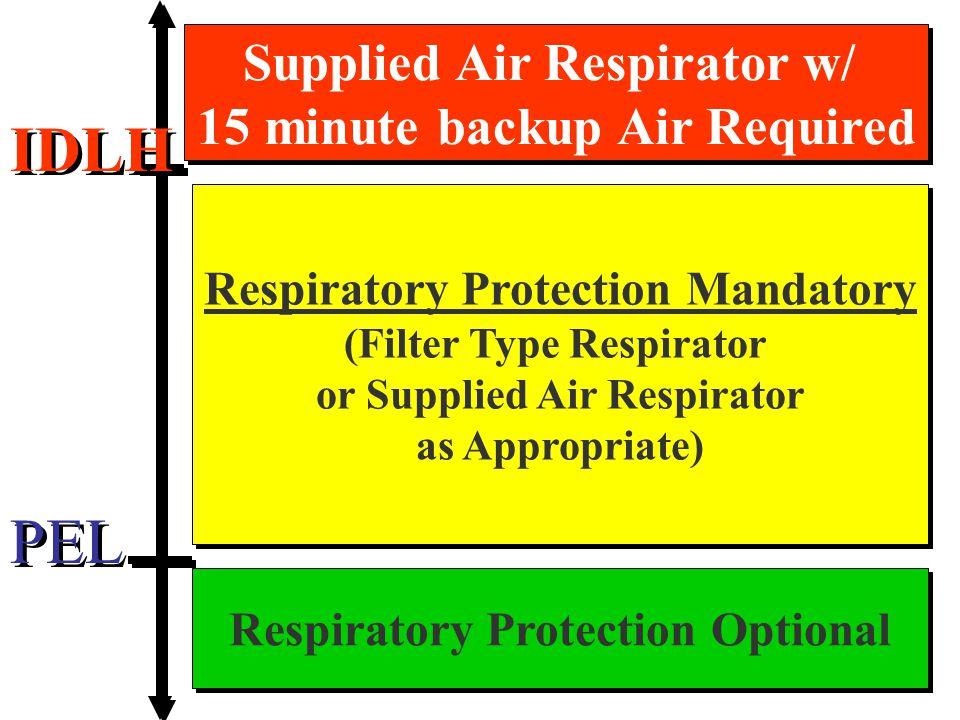 IDLH PEL Supplied Air Respirator w/ 15 minute backup Air Required