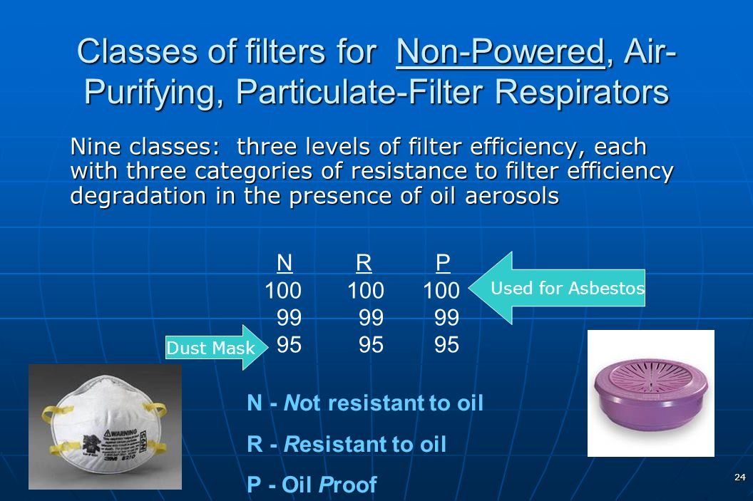 Classes of filters for Non-Powered, Air-Purifying, Particulate-Filter Respirators