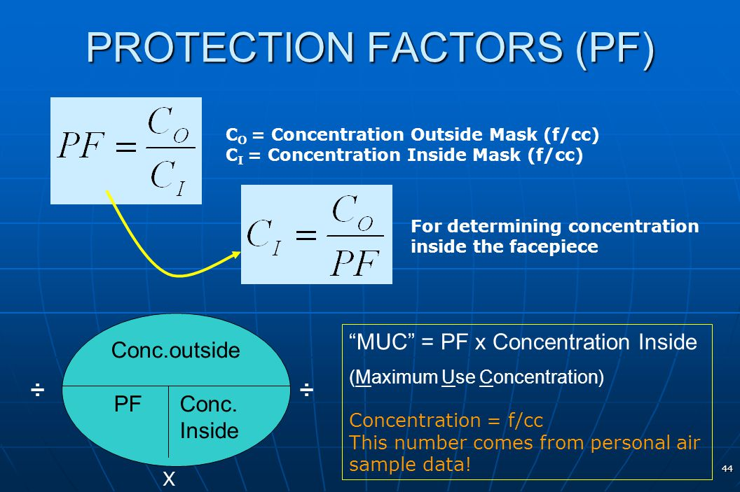 PROTECTION FACTORS (PF)