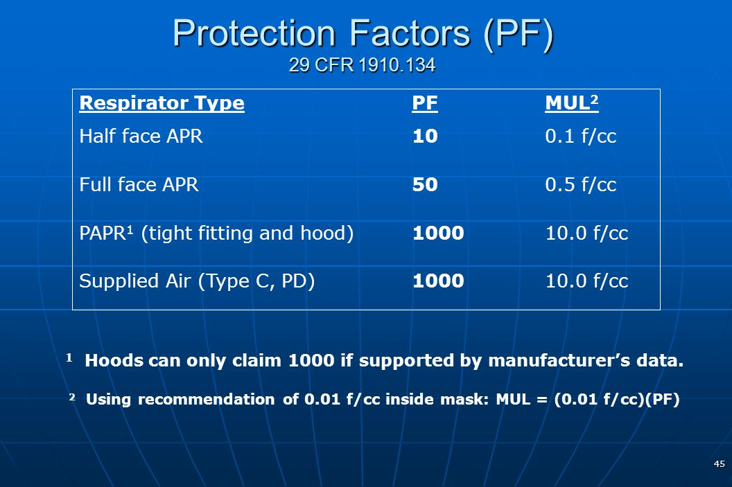 Protection Factors (PF) 29 CFR 1910.134
