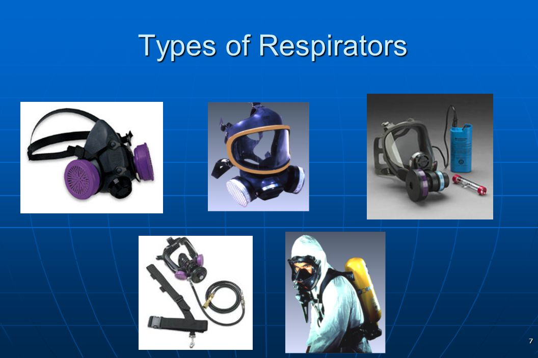 Types of Respirators .