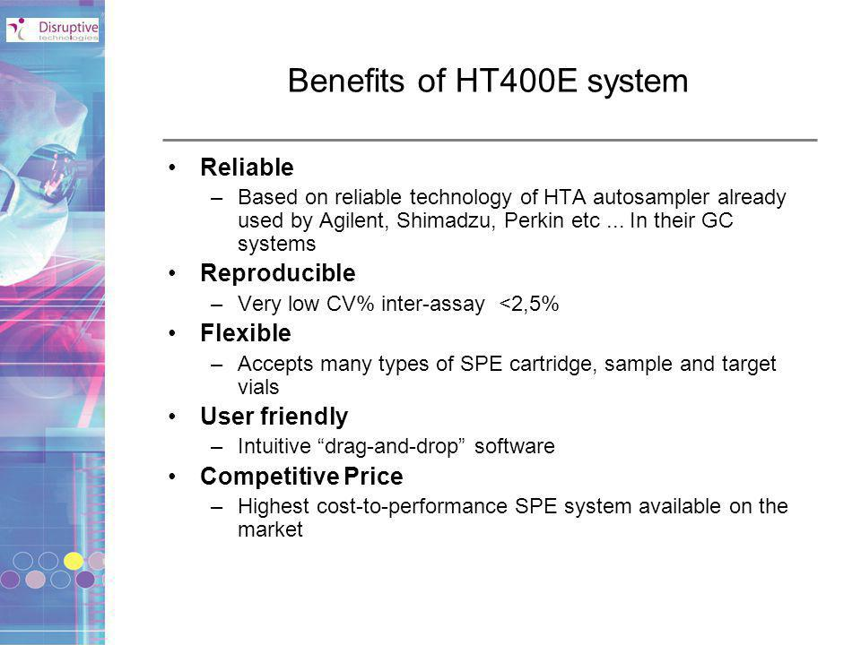 Benefits of HT400E system Reliable Reproducible Flexible User friendly