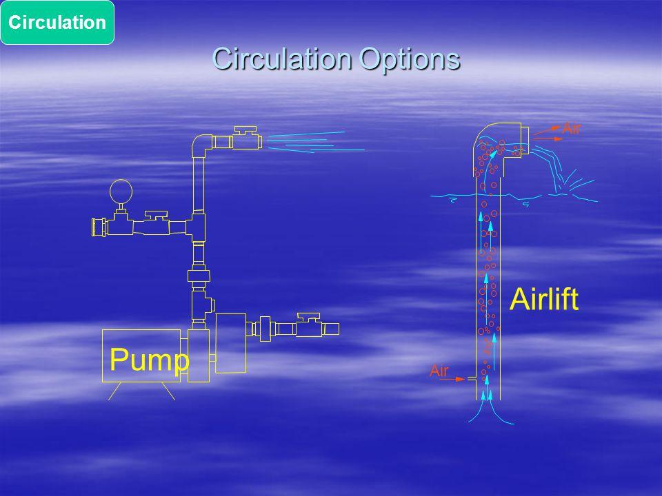 Airlift Pump Circulation Options Circulation Air