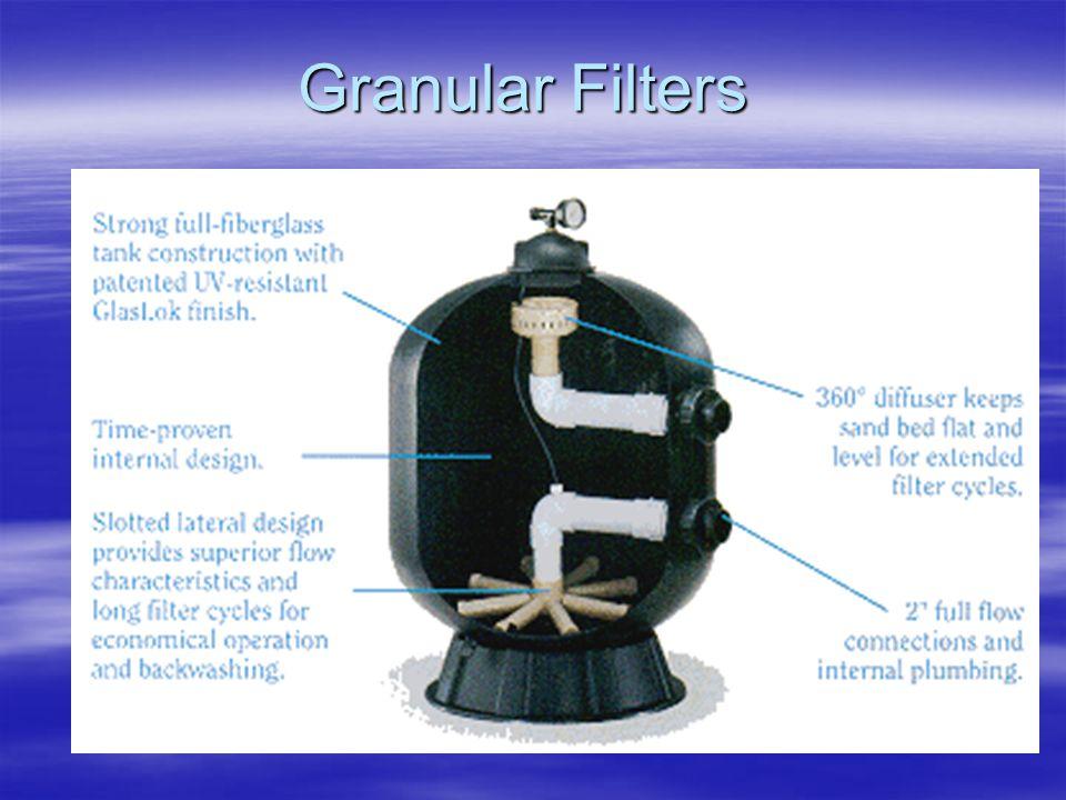 Granular Filters