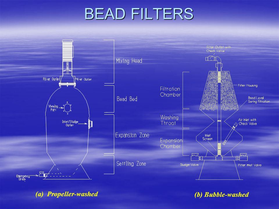 BEAD FILTERS (a) Propeller-washed (b) Bubble-washed