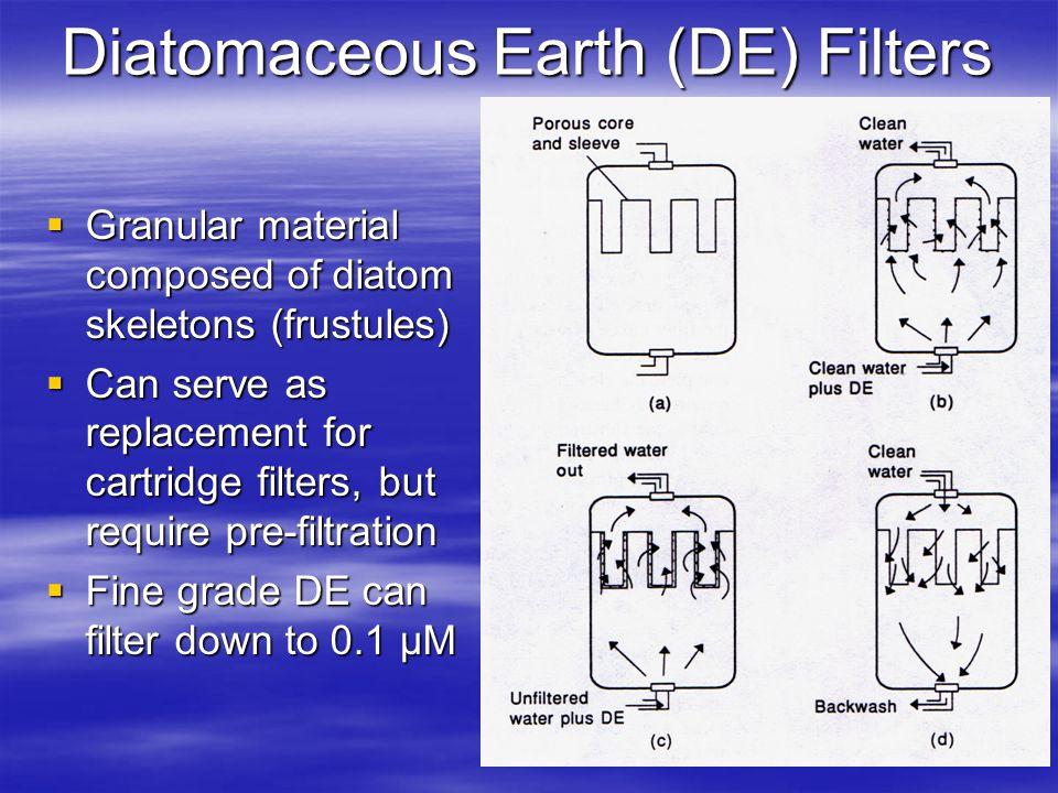 Diatomaceous Earth (DE) Filters