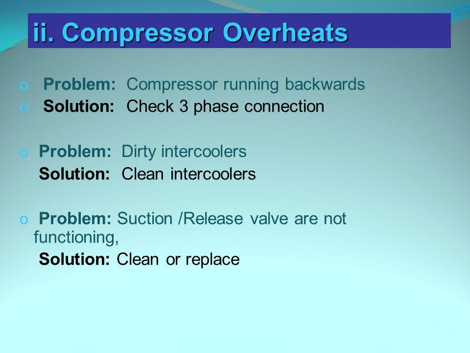 ii. Compressor Overheats