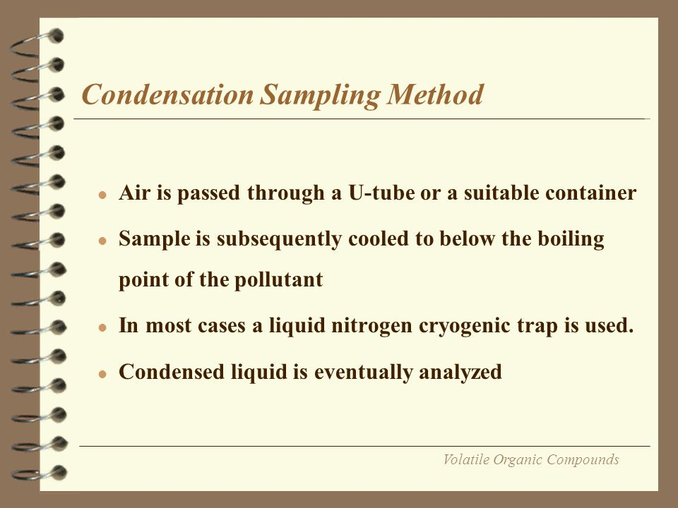 Condensation Sampling Method