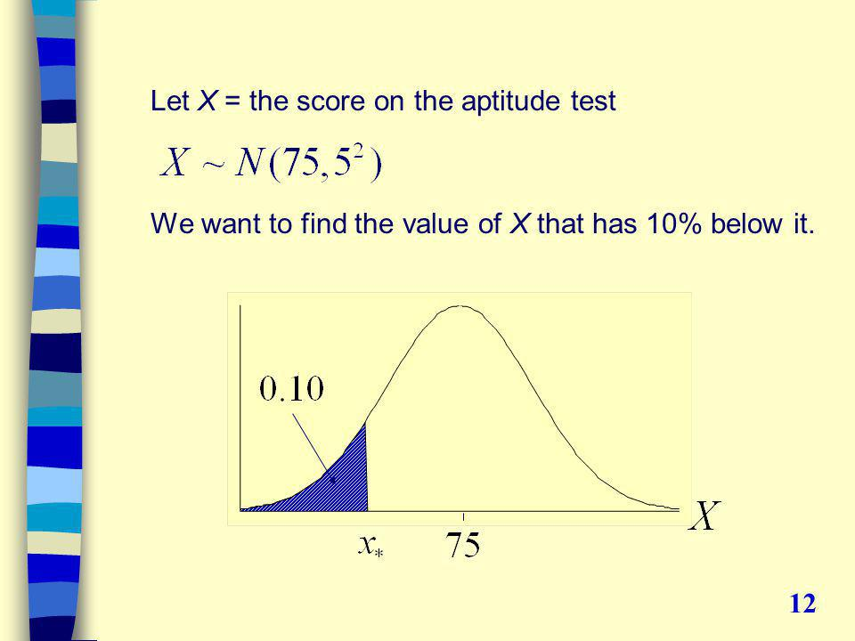 Let X = the score on the aptitude test