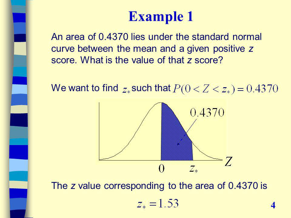 Example 1 An area of 0.4370 lies under the standard normal curve between the mean and a given positive z score. What is the value of that z score
