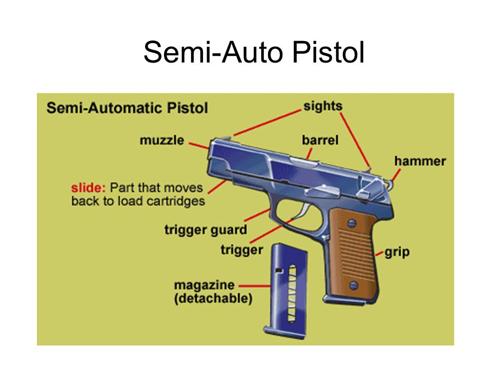 Semi-Auto Pistol Test Question 1 – Three major components of a pistol are: frame, barrel and action.