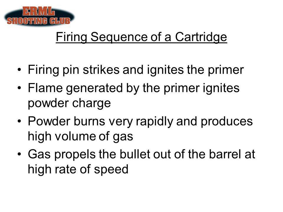 Firing Sequence of a Cartridge