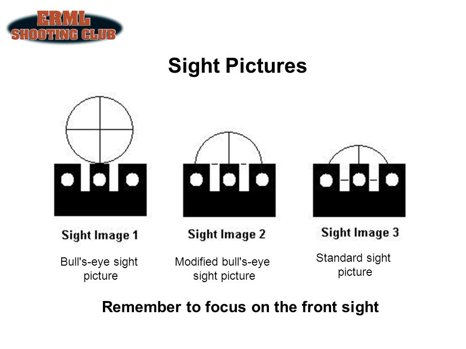 Sight Pictures Remember to focus on the front sight Standard sight