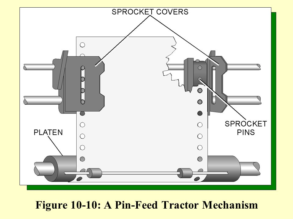 Figure 10-10: A Pin-Feed Tractor Mechanism