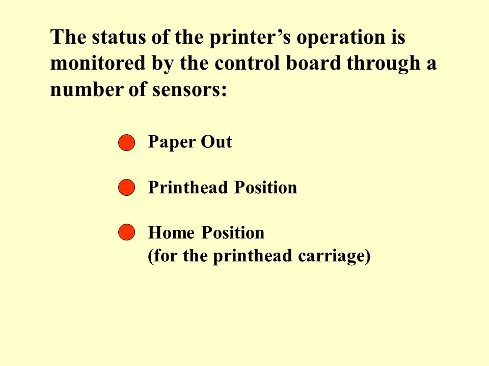 The status of the printer's operation is monitored by the control board through a number of sensors:
