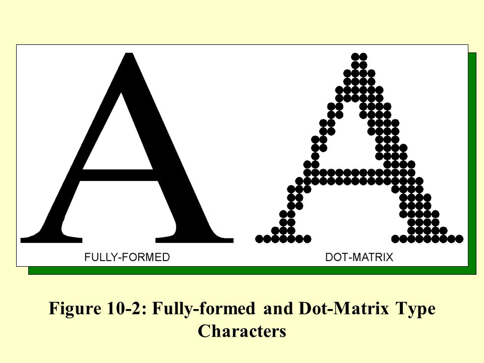 Figure 10-2: Fully-formed and Dot-Matrix Type Characters
