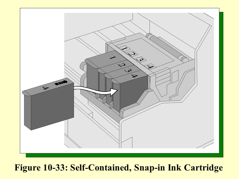 Figure 10-33: Self-Contained, Snap-in Ink Cartridge