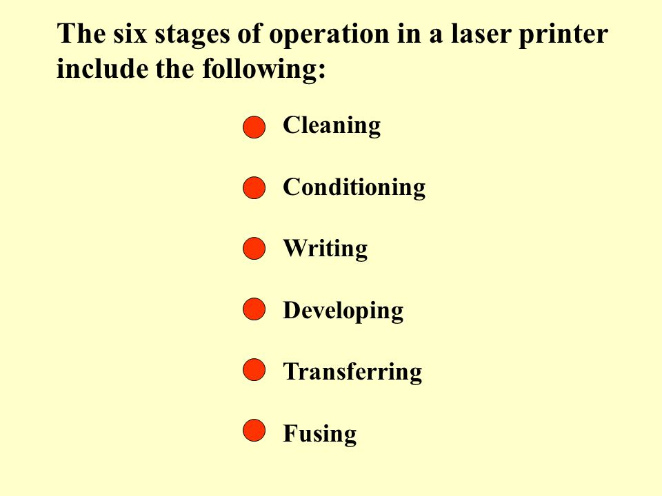 The six stages of operation in a laser printer include the following: