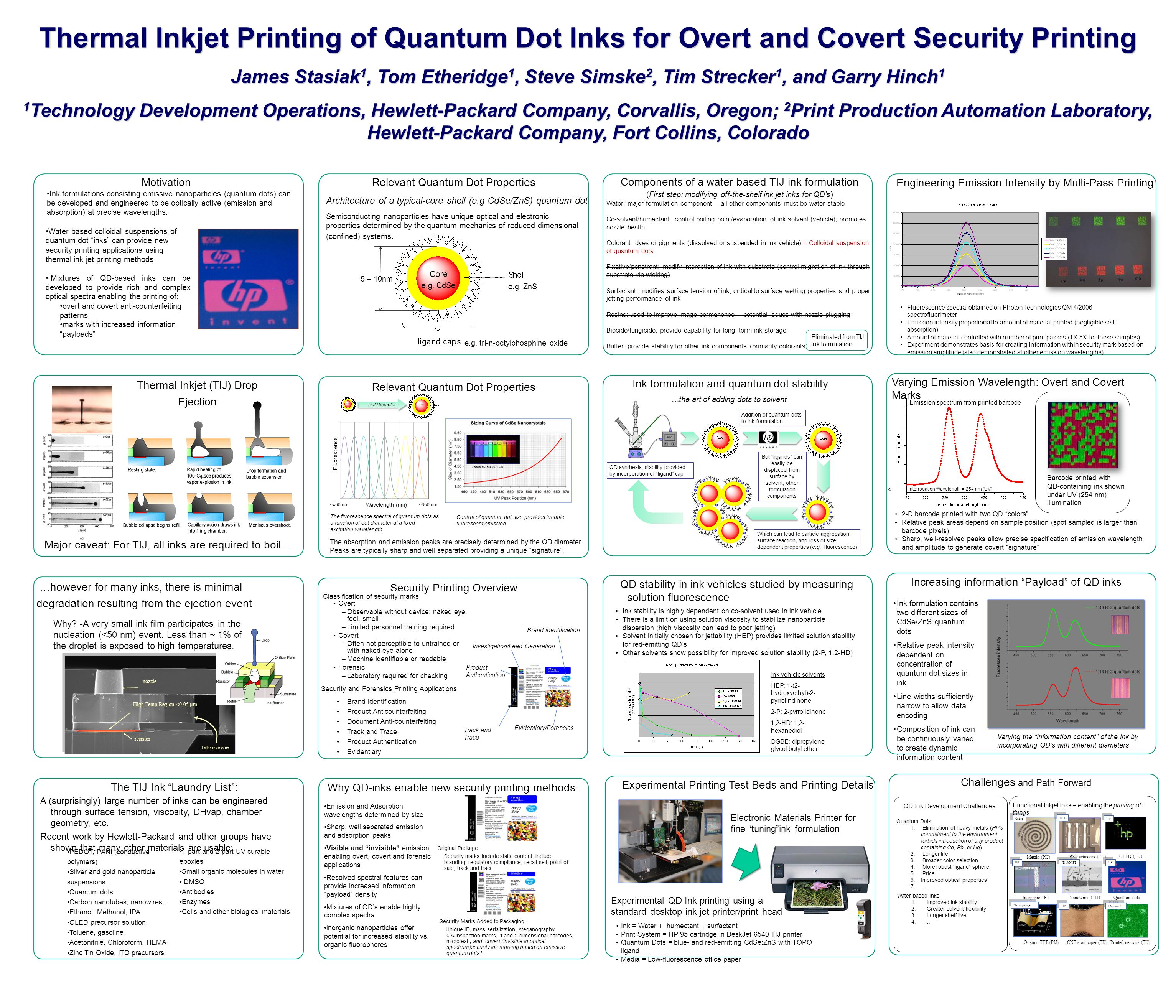Thermal Inkjet Printing of Quantum Dot Inks for Overt and Covert Security Printing