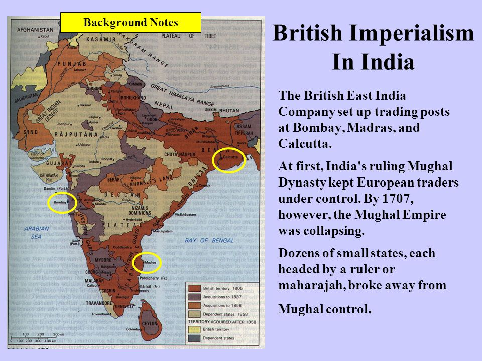 The Last Days of British India