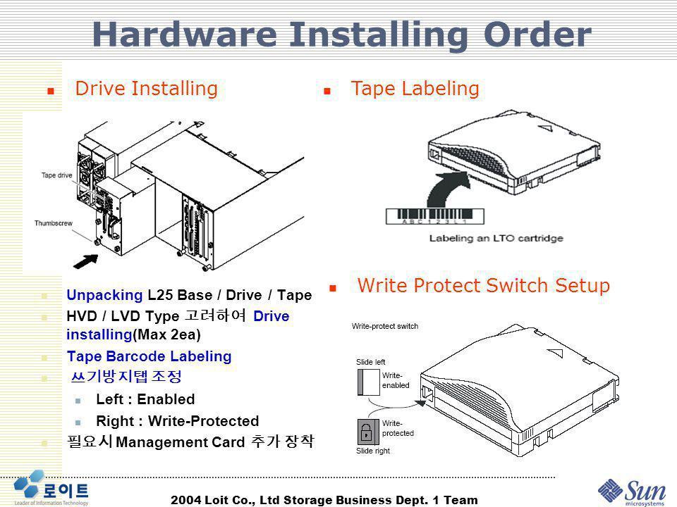 Hardware Installing Order