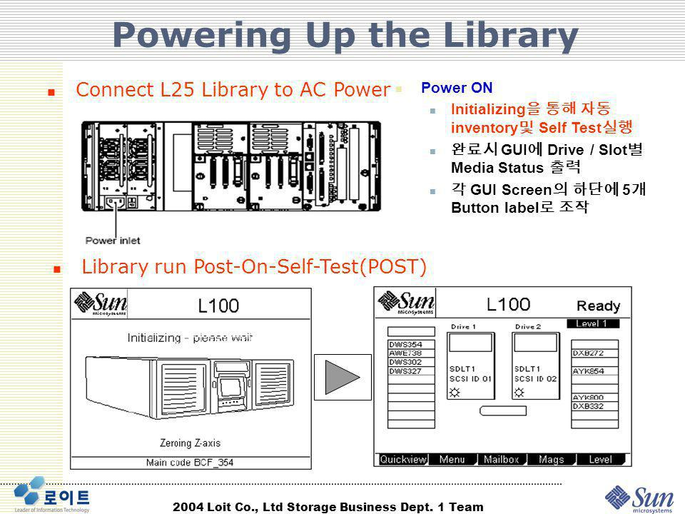 Powering Up the Library