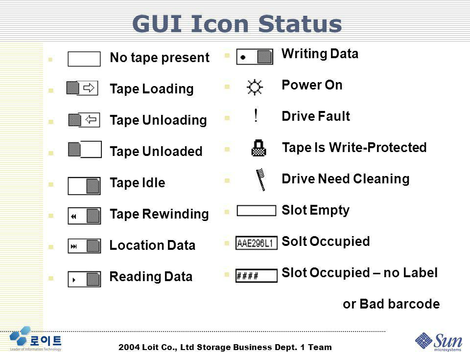 GUI Icon Status Writing Data Power On Tape Loading Drive Fault