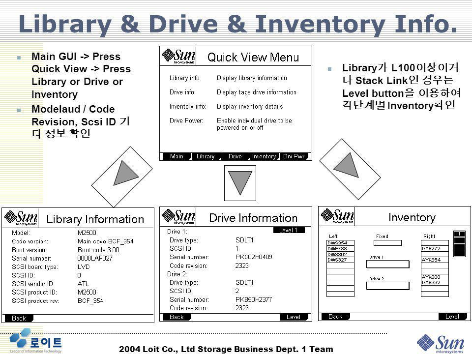 Library & Drive & Inventory Info.