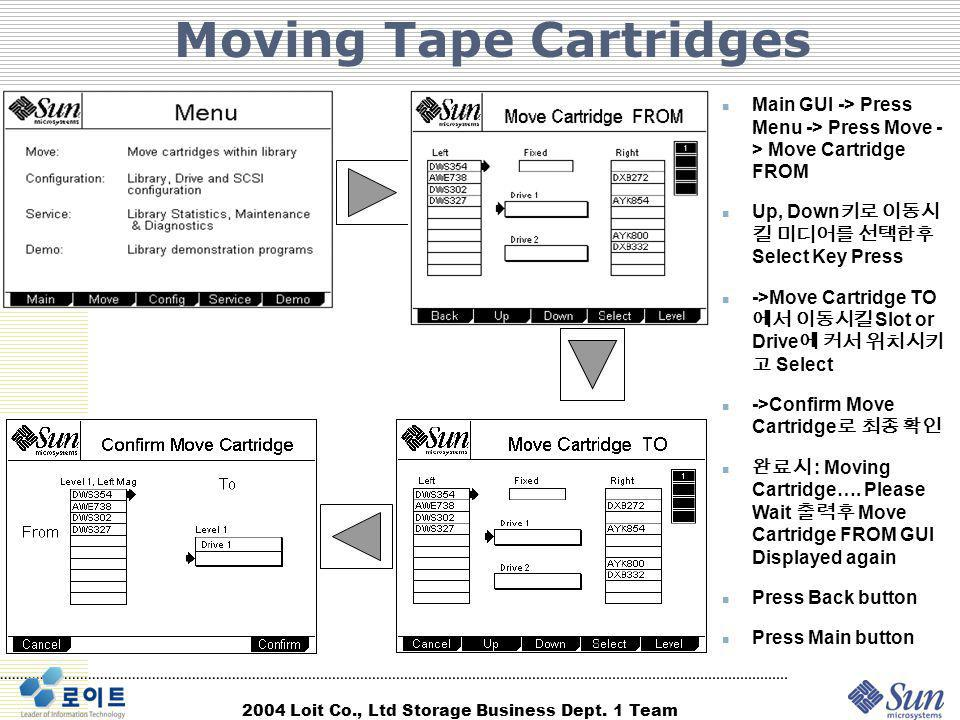 Moving Tape Cartridges