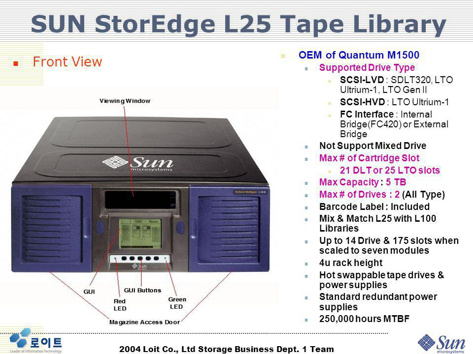 SUN StorEdge L25 Tape Library