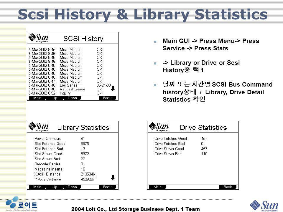 Scsi History & Library Statistics