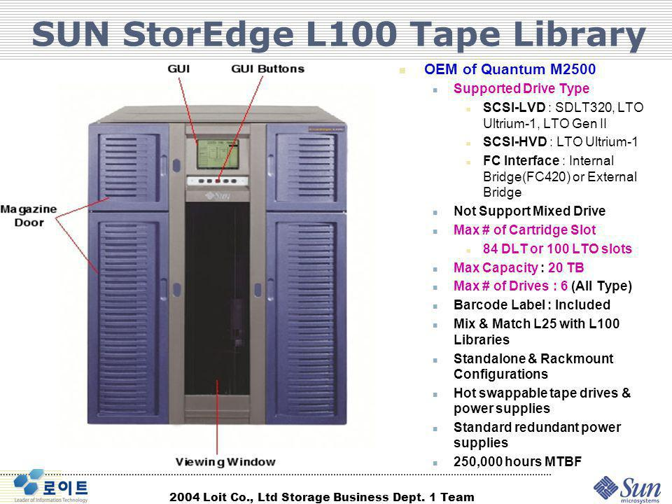 SUN StorEdge L100 Tape Library