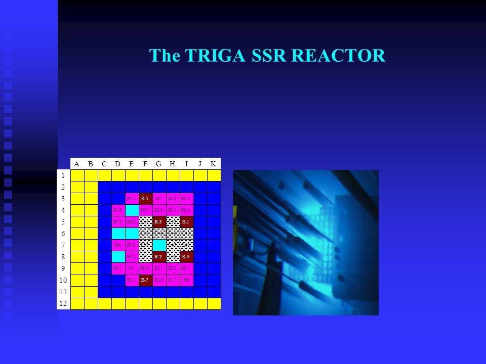 The TRIGA SSR REACTOR 1 2 3 4 5 6 7 8 9 10 11 12 A B C D E F G H I J K