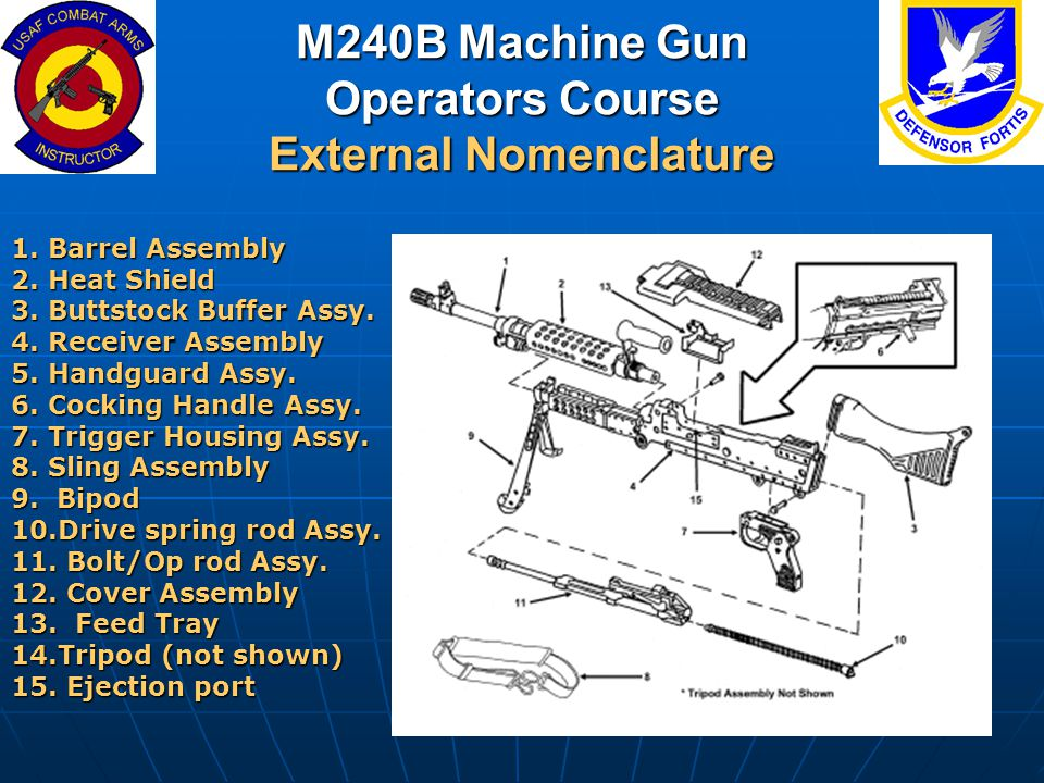 M240B Machine Gun Operators Course External Nomenclature