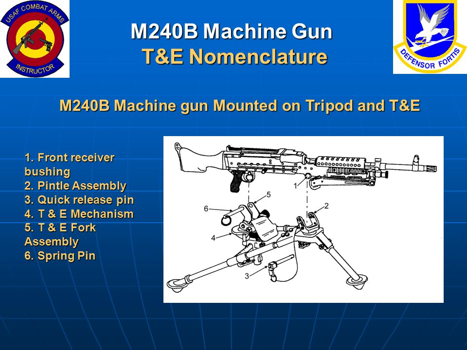 M240B Machine Gun T&E Nomenclature