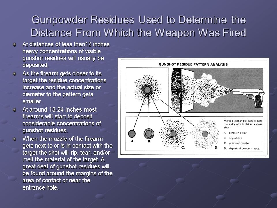 Gunpowder Residues Used to Determine the Distance From Which the Weapon Was Fired