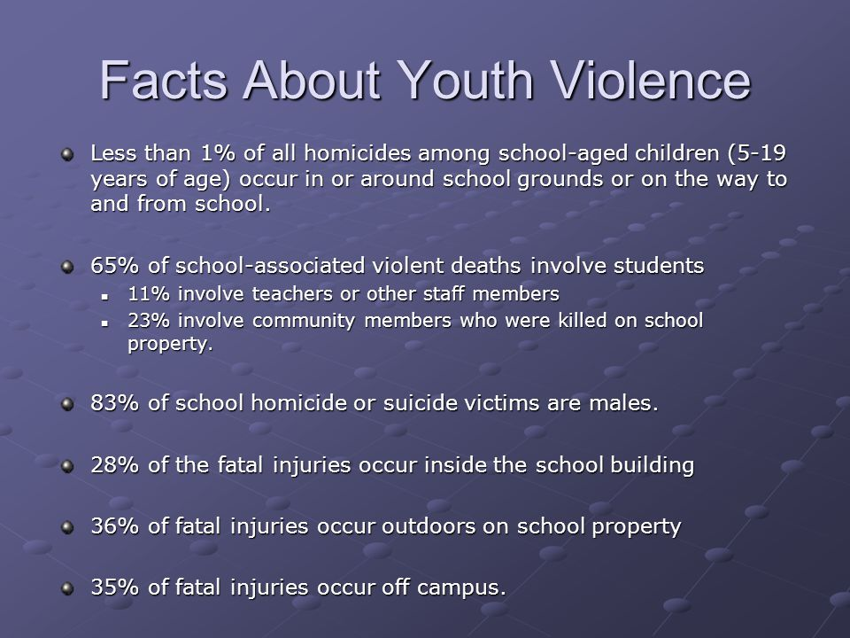 Facts About Youth Violence