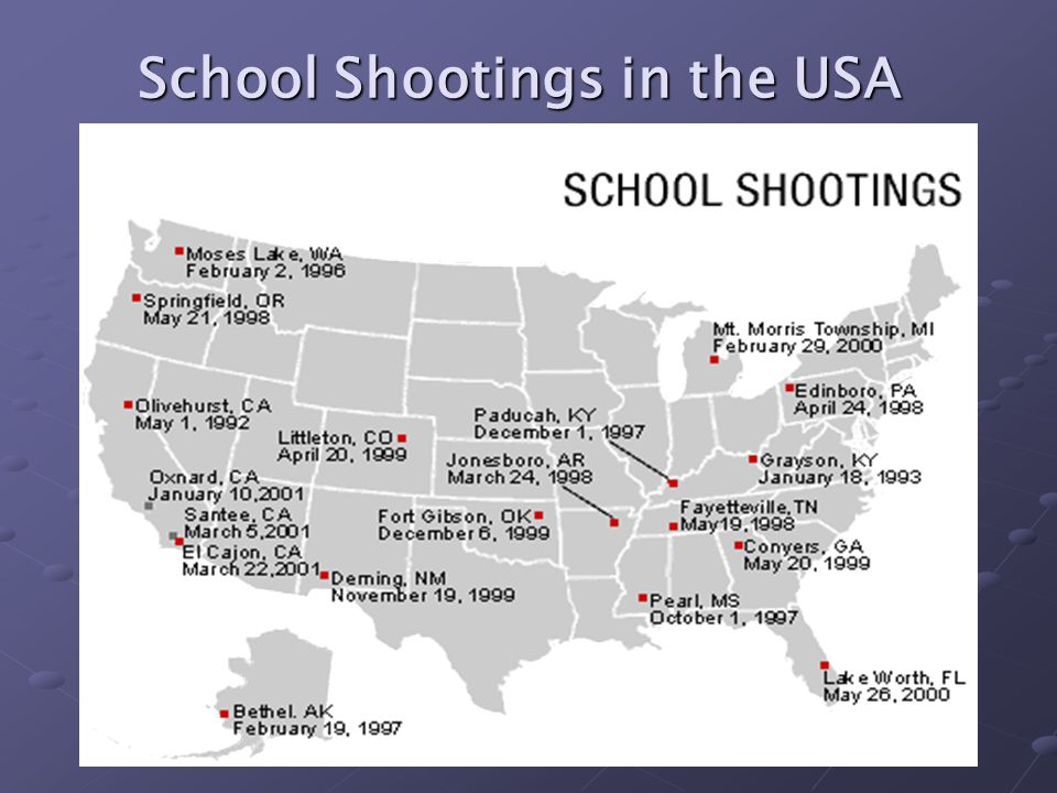 School Shootings in the USA