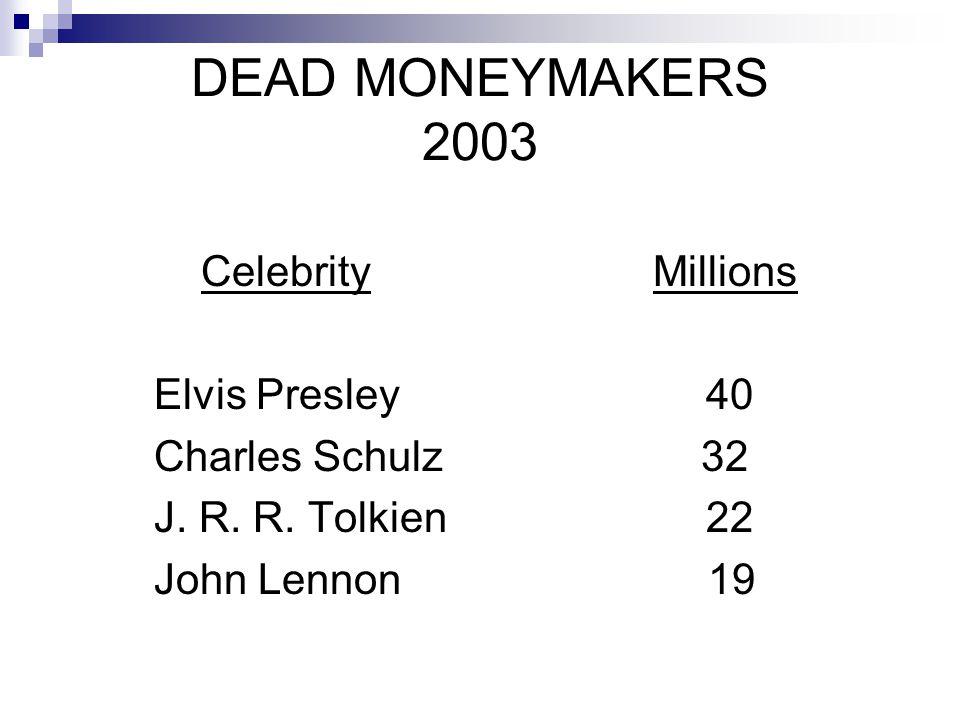 DEAD MONEYMAKERS 2003 Celebrity Millions Elvis Presley 40