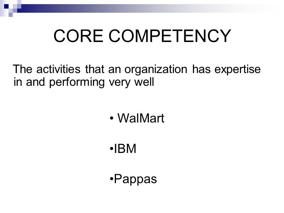 CORE COMPETENCY WalMart IBM Pappas