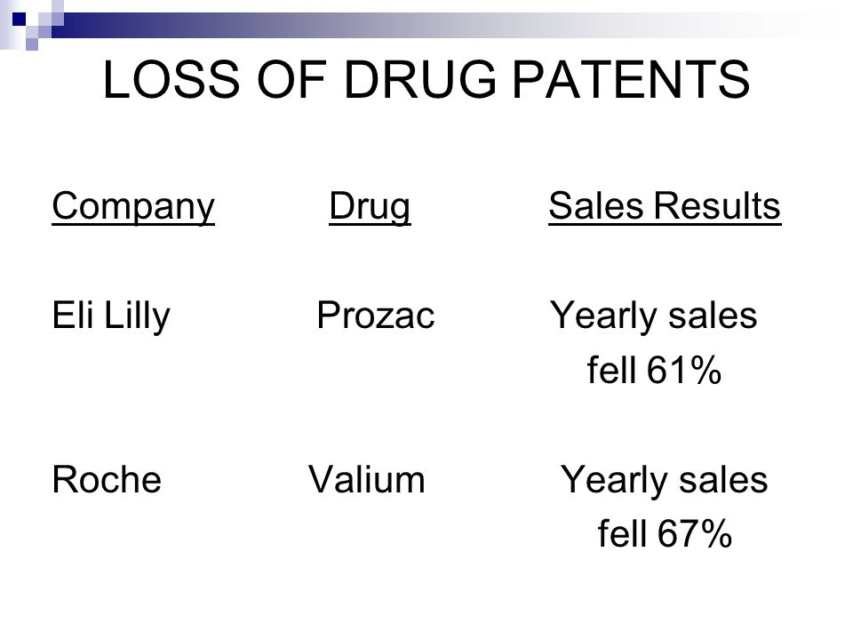 LOSS OF DRUG PATENTS Company Drug Sales Results